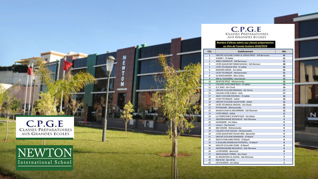مدارس نيوتنتتصدر عملية انتقاء التلاميذ الراغبين في ولوج الأقسام التحضيرية للمدارس العليا بالمغرب