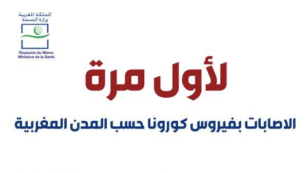 """حصريا على موقع """" ميديا لايف """" .. حالات الاصابة بكورونا حسب المدن المغربية"""